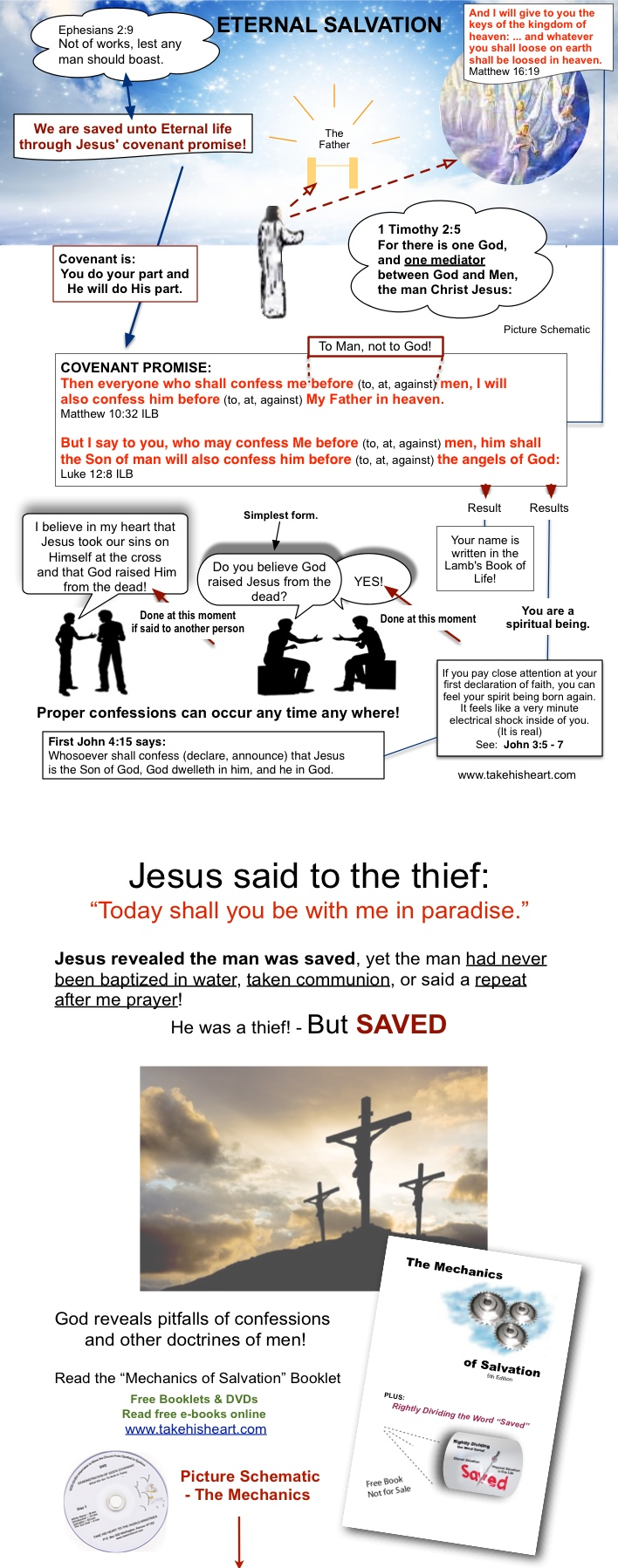 FOOLPROOF Schematic of the Mechanics of Eternal Salvation on